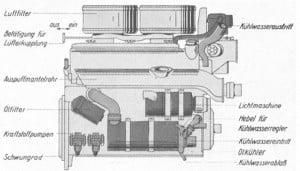 Танковый двигатель