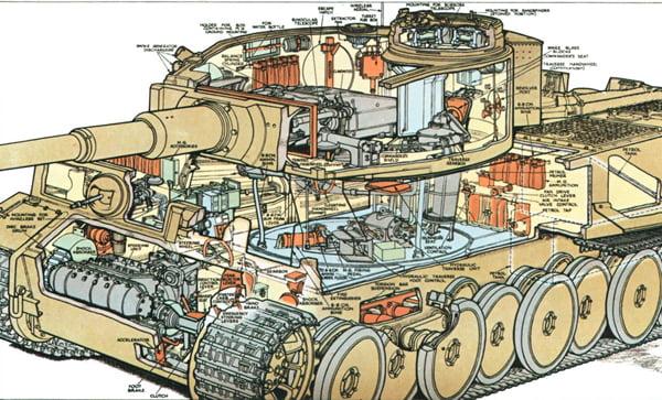 Тигр схема. Двигатель танка